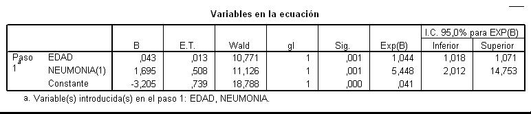 variables ecuacion2